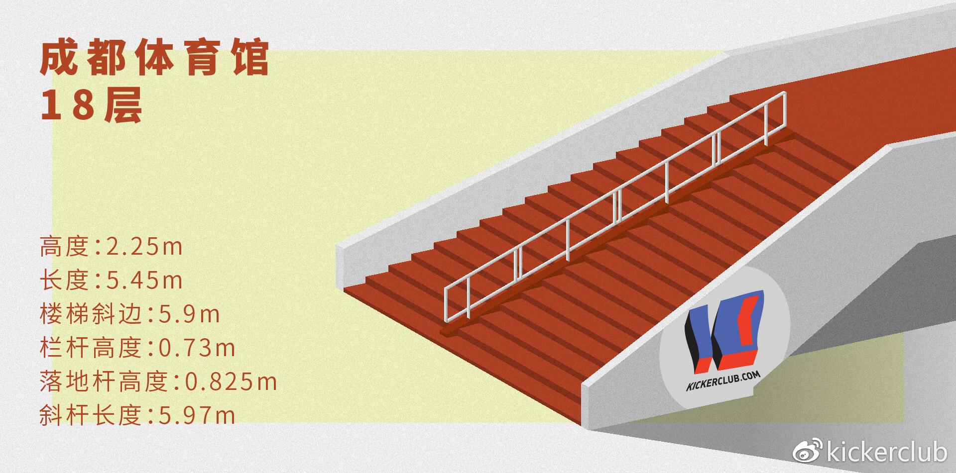 (地形数据:高度:2.25m 长度: 5.45m 栏杆高度:0.73m 落地杆高度:0.825m 斜杆长