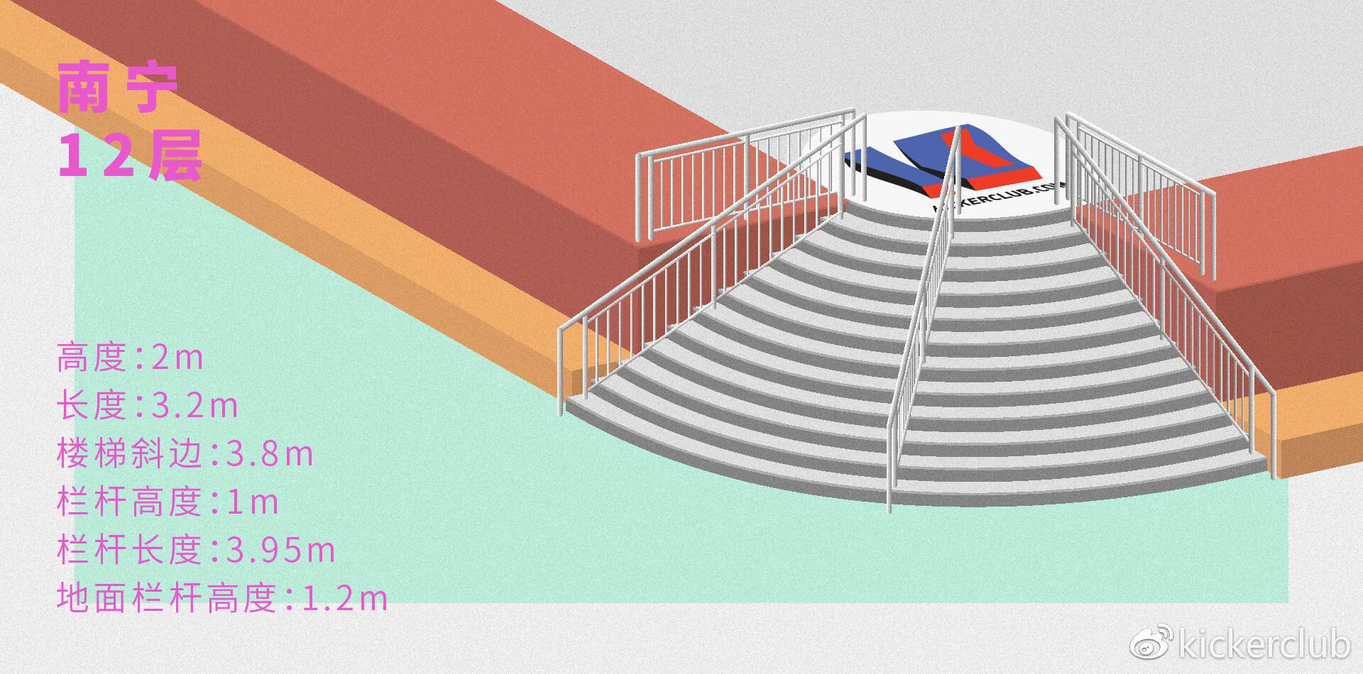 (地形数据:高:2m 长度:3.2m 栏杆长度:3.95m 地面栏杆高度:1.2m)