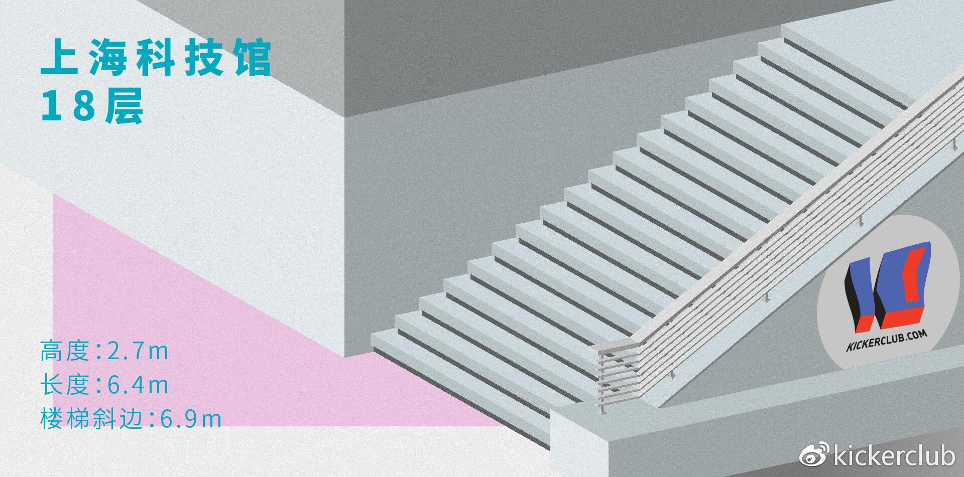 (地形资料:上海科技馆18层,高2.7米,长6.4米)
